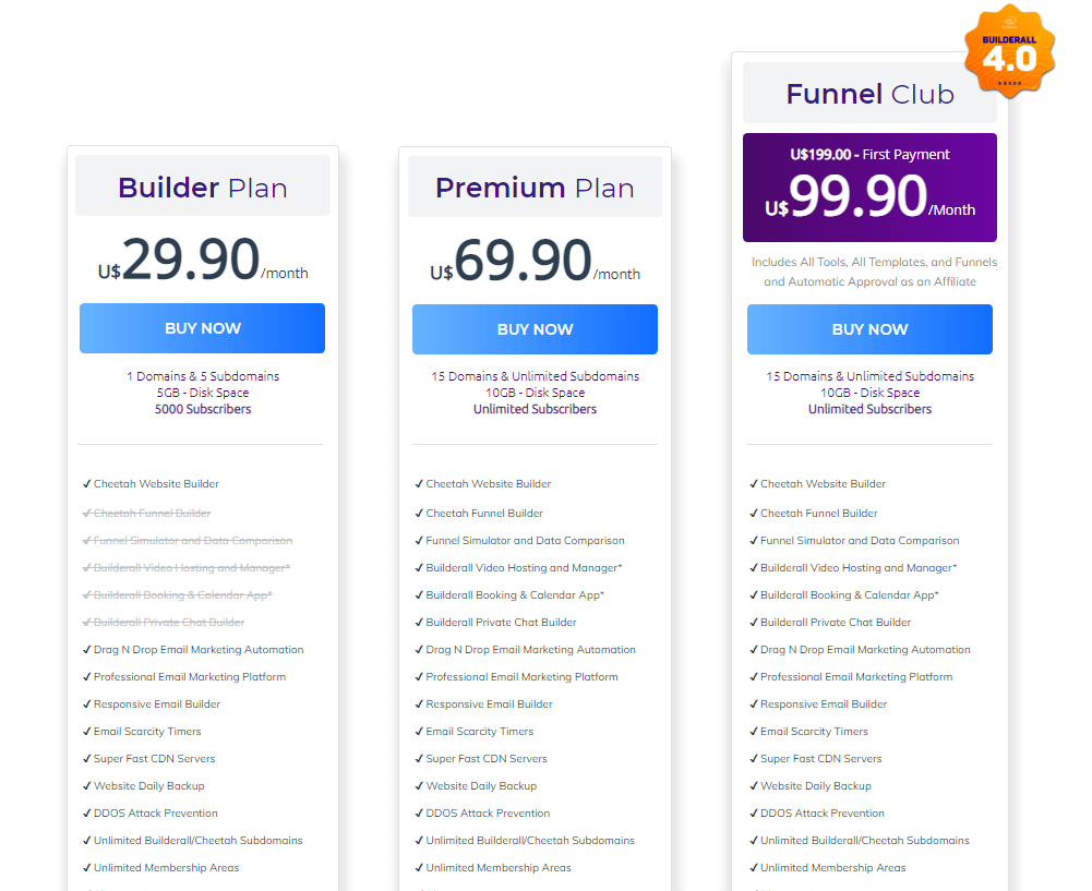 Builderall latest pricing